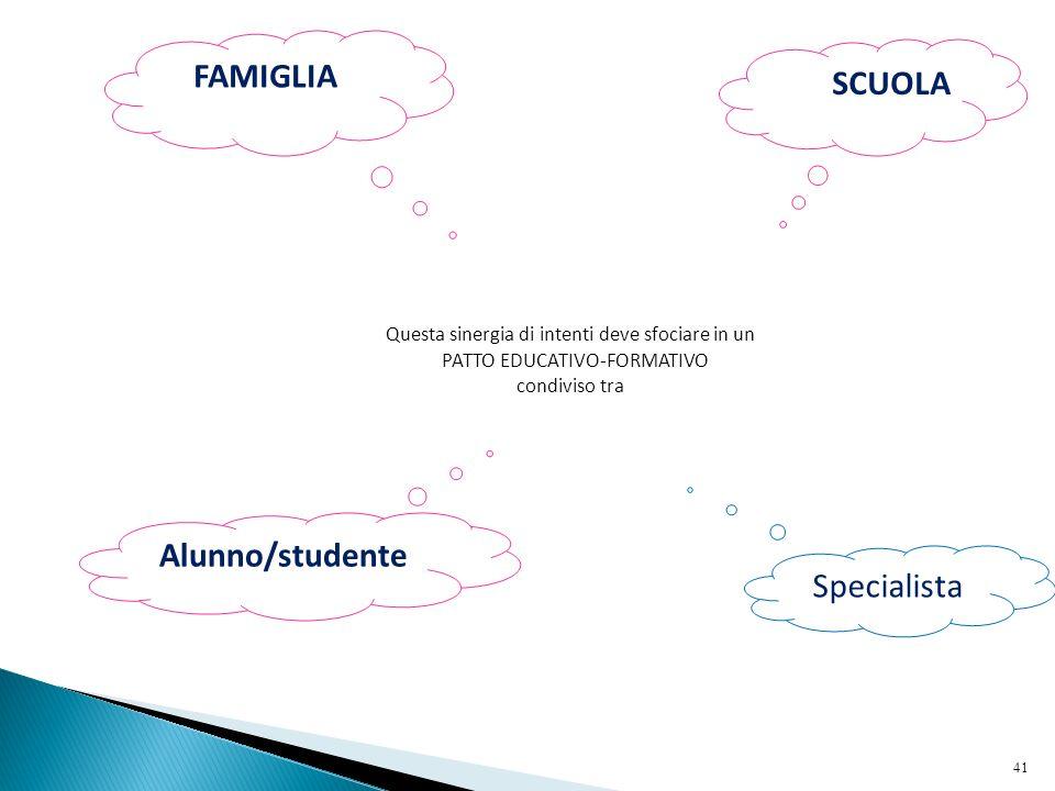FAMIGLIA Alunno/studente