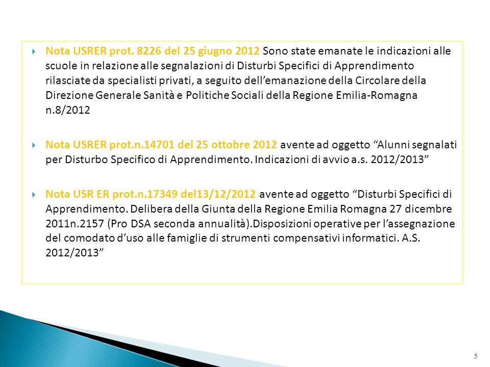 Nota USRER prot. 8226 del 25 giugno 2012 Sono state emanate le indicazioni alle scuole in relazione alle segnalazioni di Disturbi Specifici di Apprendimento rilasciate da specialisti privati, a seguito dell'emanazione della Circolare della Direzione Generale Sanità e Politiche Sociali della Regione Emilia-Romagna n.8/2012