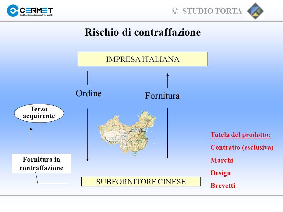 Rischio di contraffazione Fornitura in contraffazione