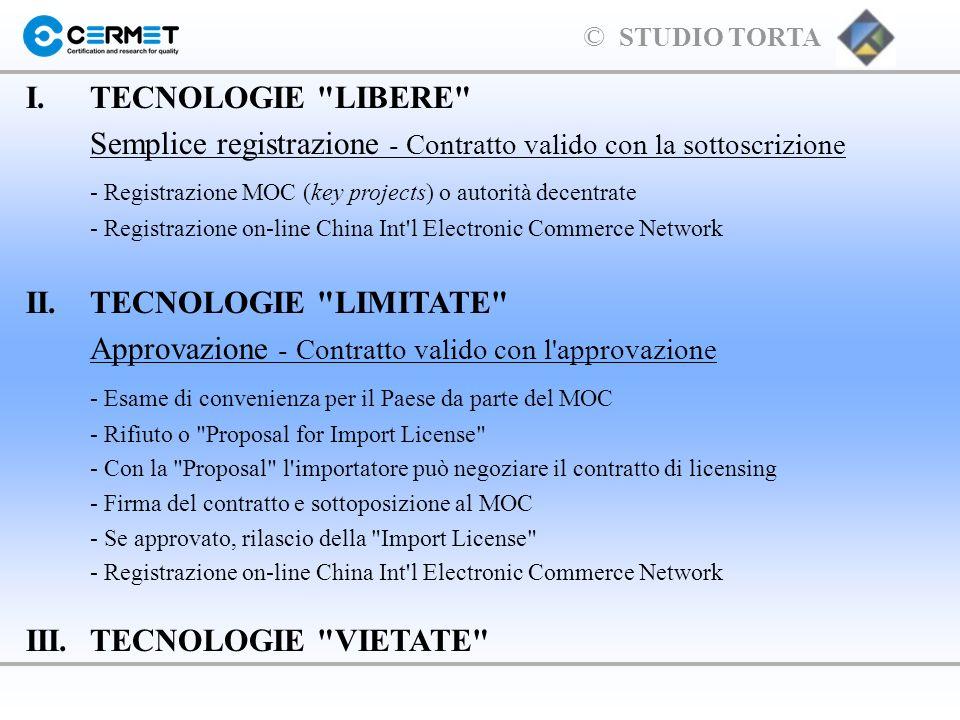 Semplice registrazione - Contratto valido con la sottoscrizione
