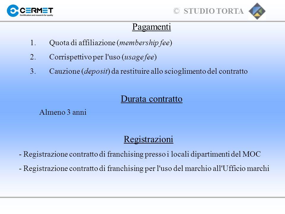 Pagamenti Durata contratto Registrazioni