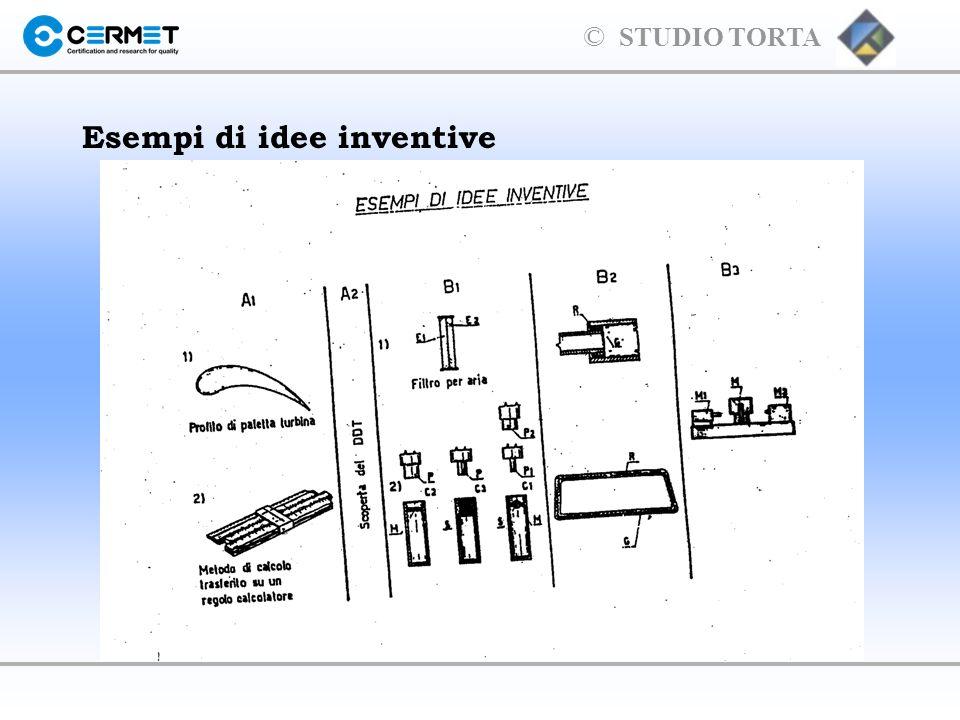 Esempi di idee inventive