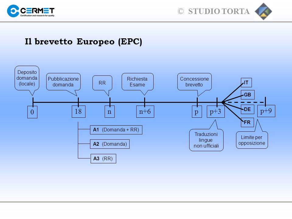 Il brevetto Europeo (EPC)