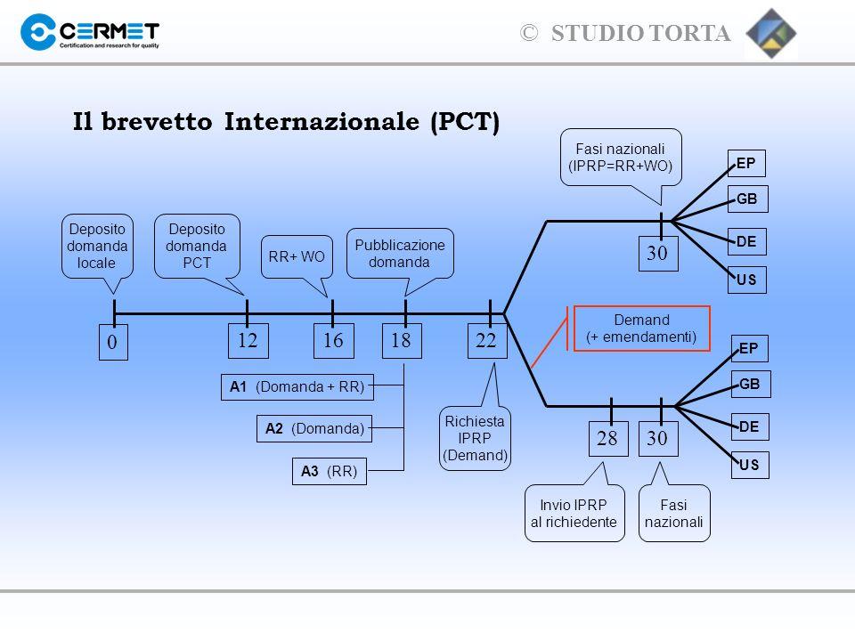 Il brevetto Internazionale (PCT)