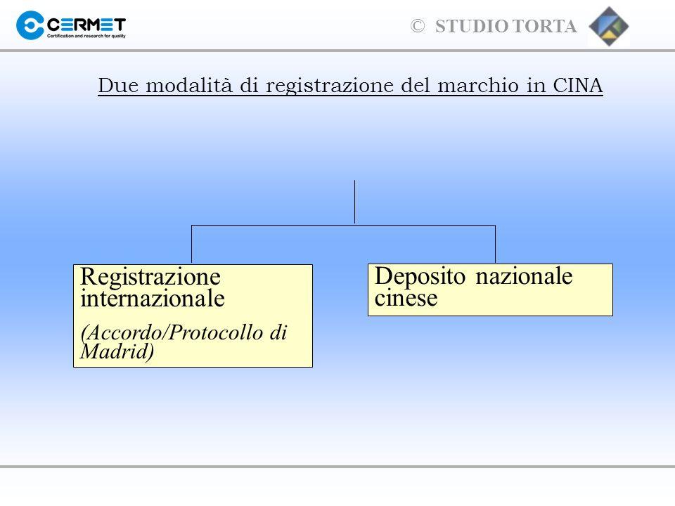 Due modalità di registrazione del marchio in CINA