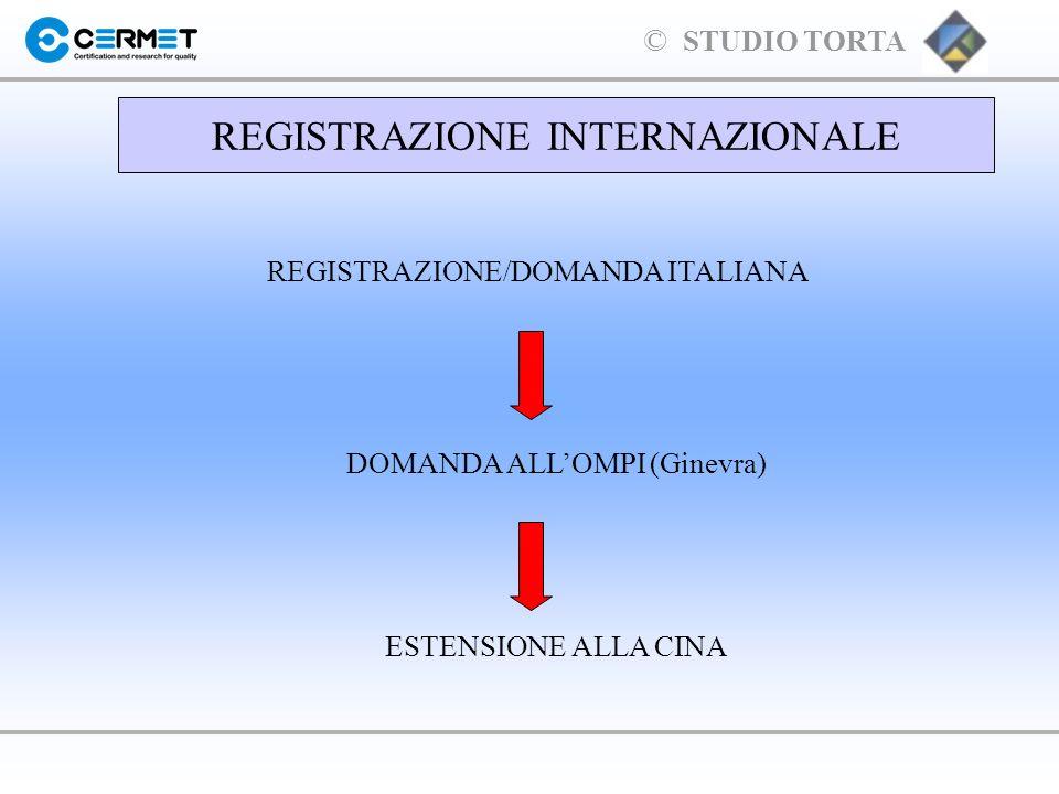 REGISTRAZIONE INTERNAZIONALE