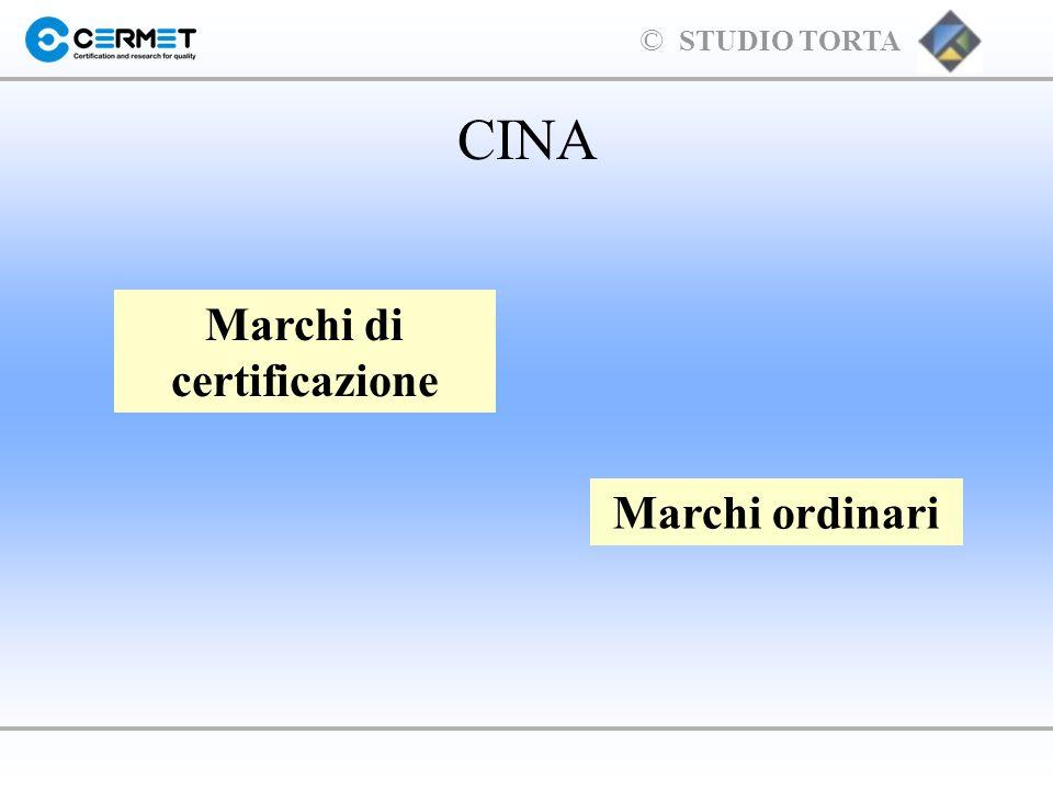Marchi di certificazione
