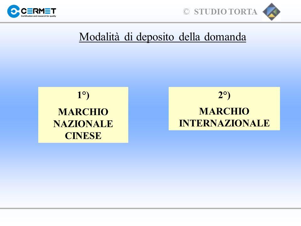 MARCHIO NAZIONALE CINESE MARCHIO INTERNAZIONALE