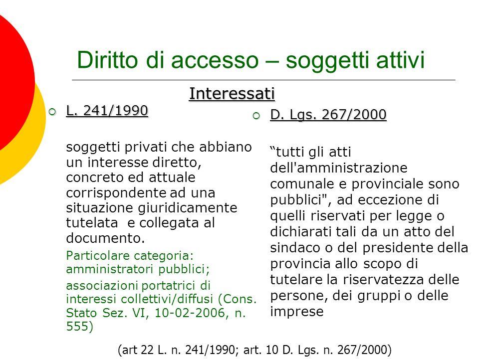 Diritto di accesso – soggetti attivi