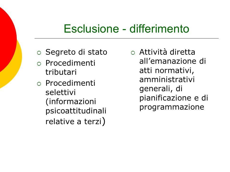 Esclusione - differimento