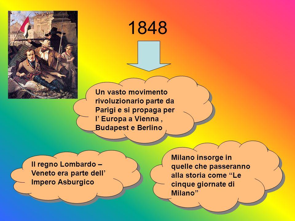 1848 Un vasto movimento rivoluzionario parte da Parigi e si propaga per l' Europa a Vienna , Budapest e Berlino.