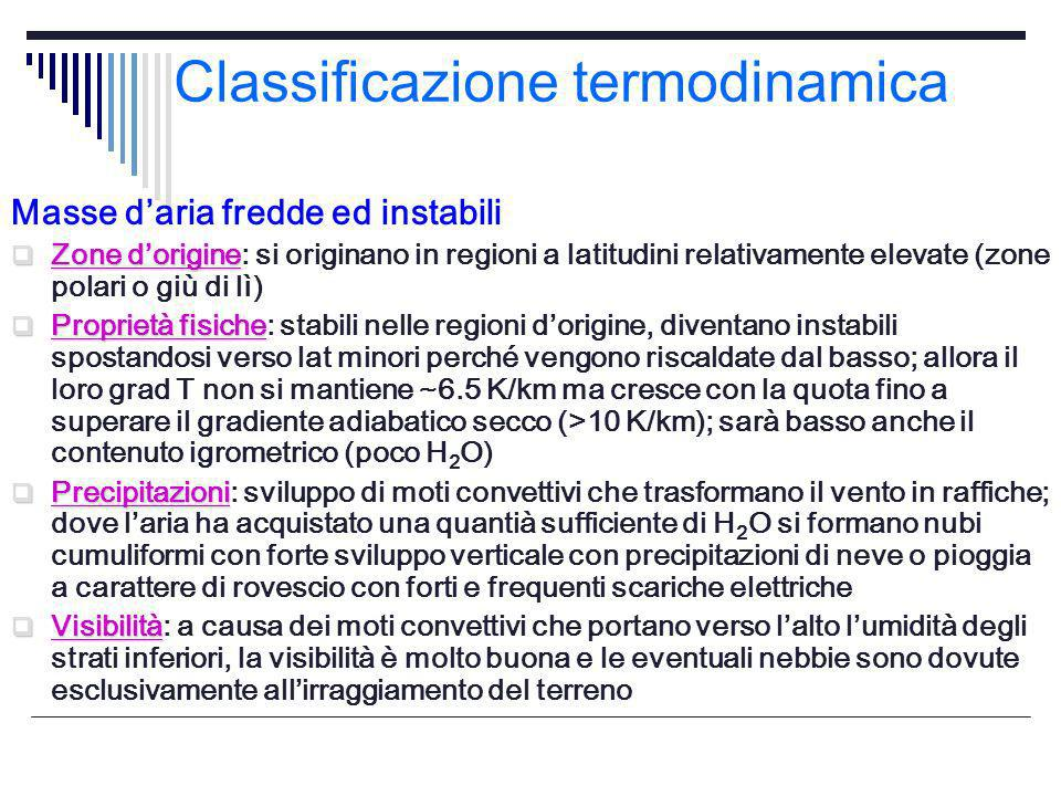 Classificazione termodinamica