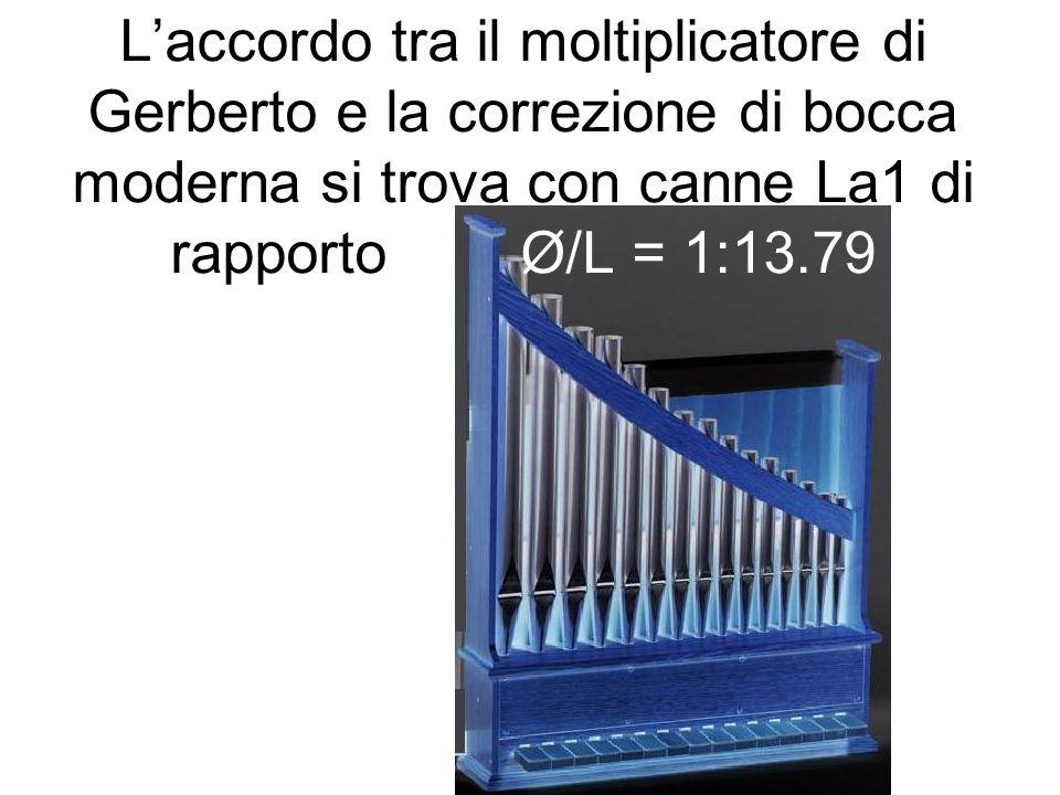 L'accordo tra il moltiplicatore di Gerberto e la correzione di bocca moderna si trova con canne La1 di rapporto Ø/L = 1:13.79