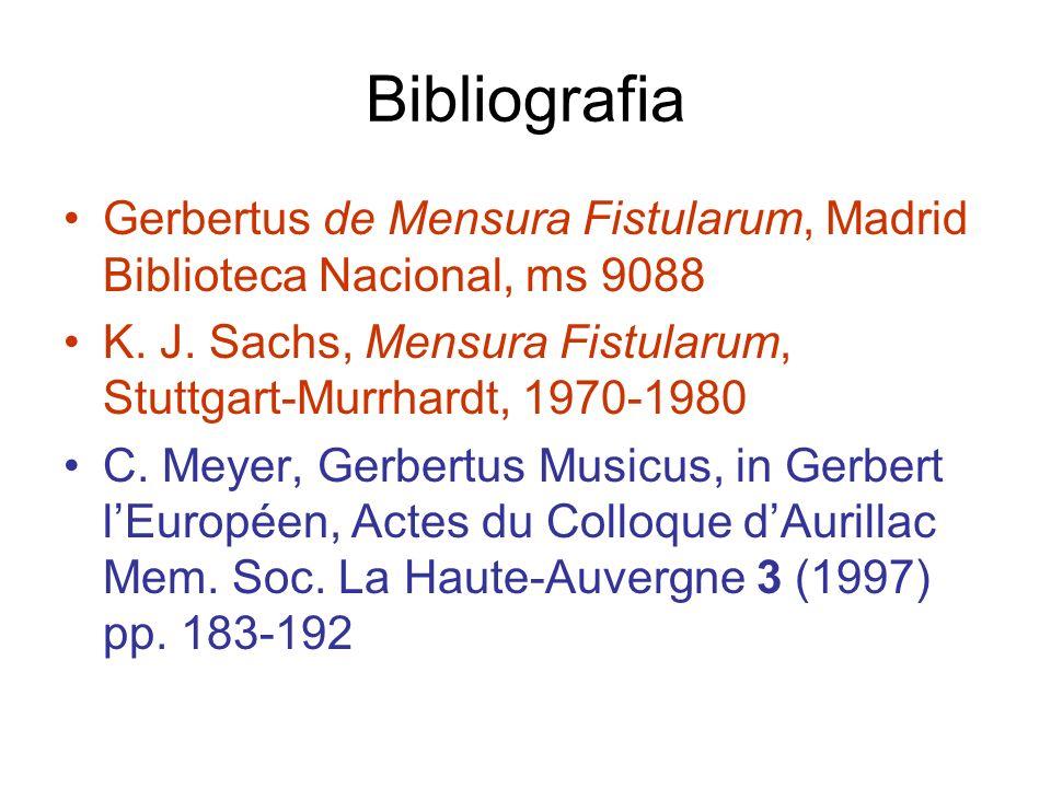 Bibliografia Gerbertus de Mensura Fistularum, Madrid Biblioteca Nacional, ms 9088. K. J. Sachs, Mensura Fistularum, Stuttgart-Murrhardt, 1970-1980.