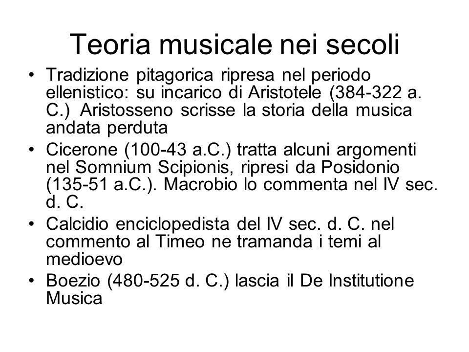 Teoria musicale nei secoli
