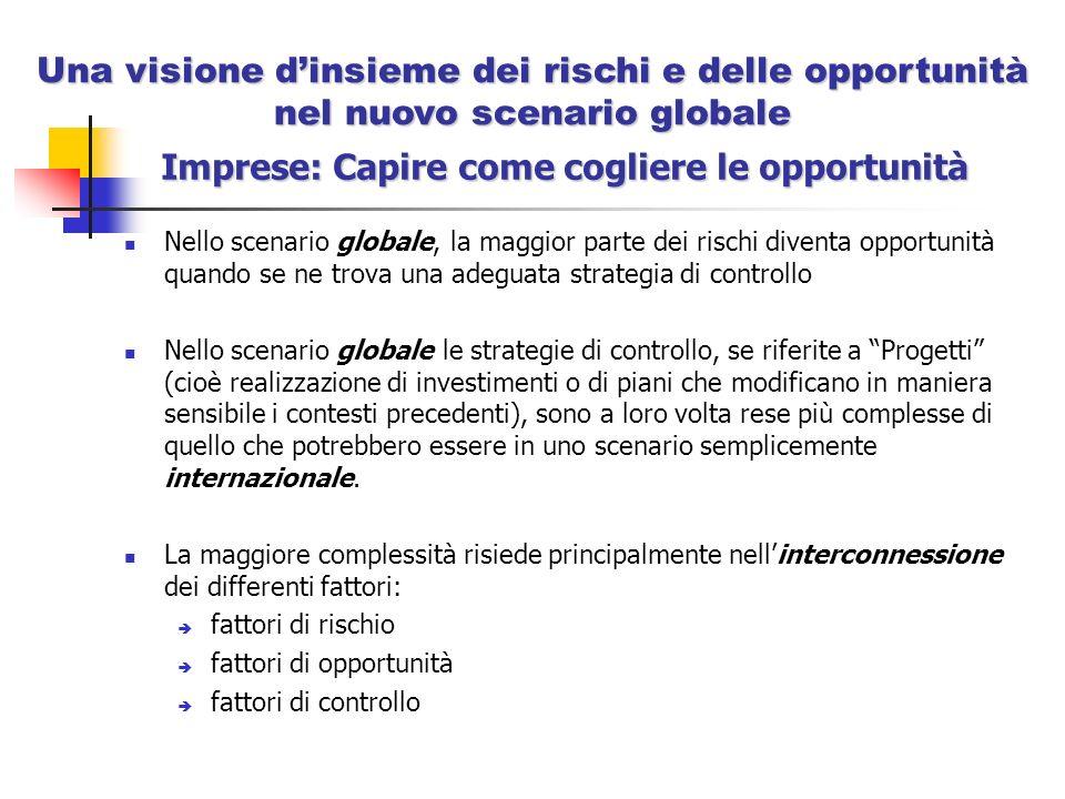 Imprese: Capire come cogliere le opportunità