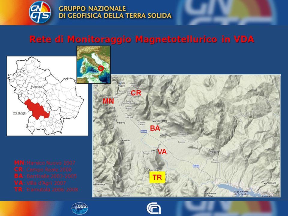 Rete di Monitoraggio Magnetotellurico in VDA