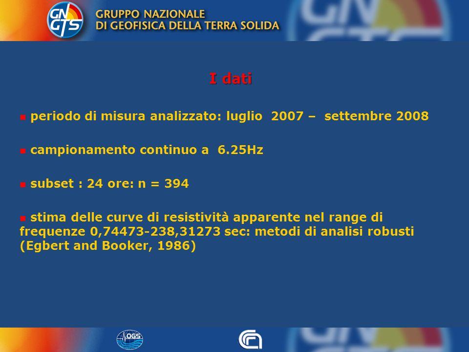 I dati periodo di misura analizzato: luglio 2007 – settembre 2008