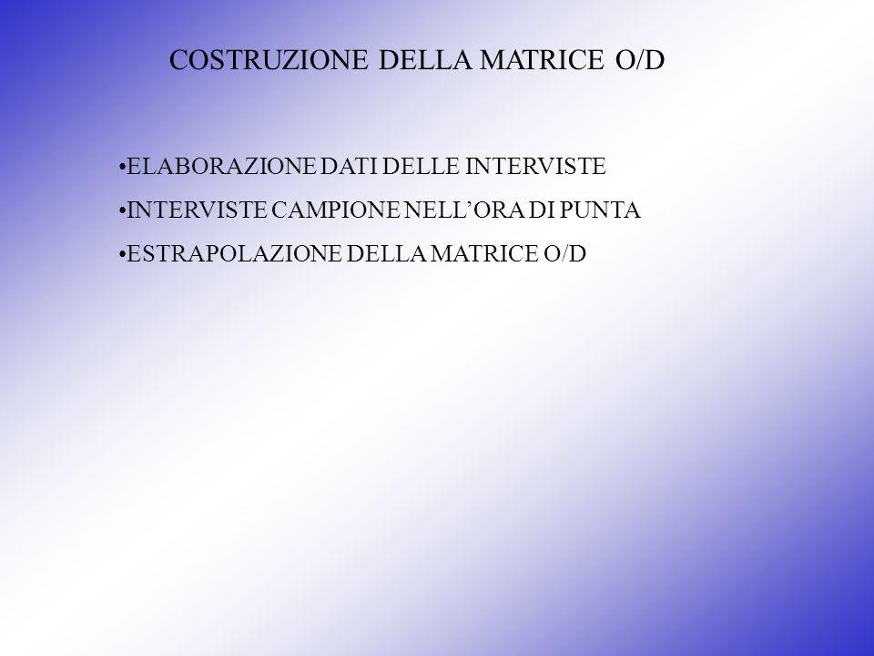 COSTRUZIONE DELLA MATRICE O/D