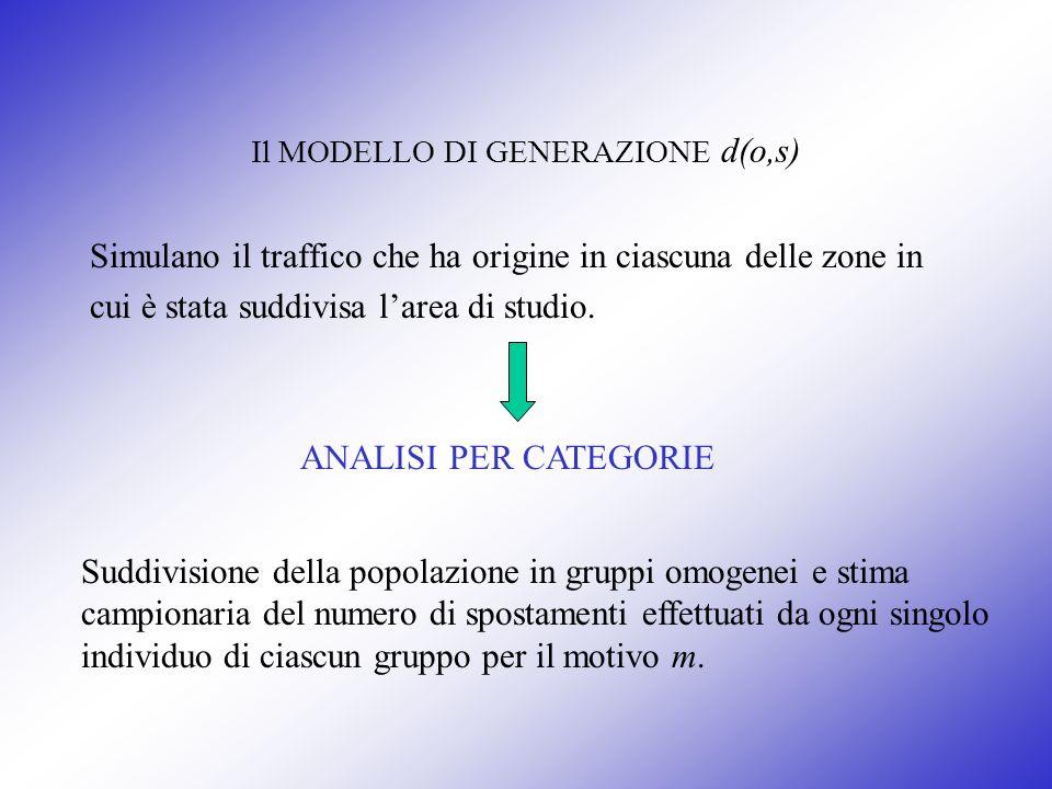 Il MODELLO DI GENERAZIONE d(o,s)