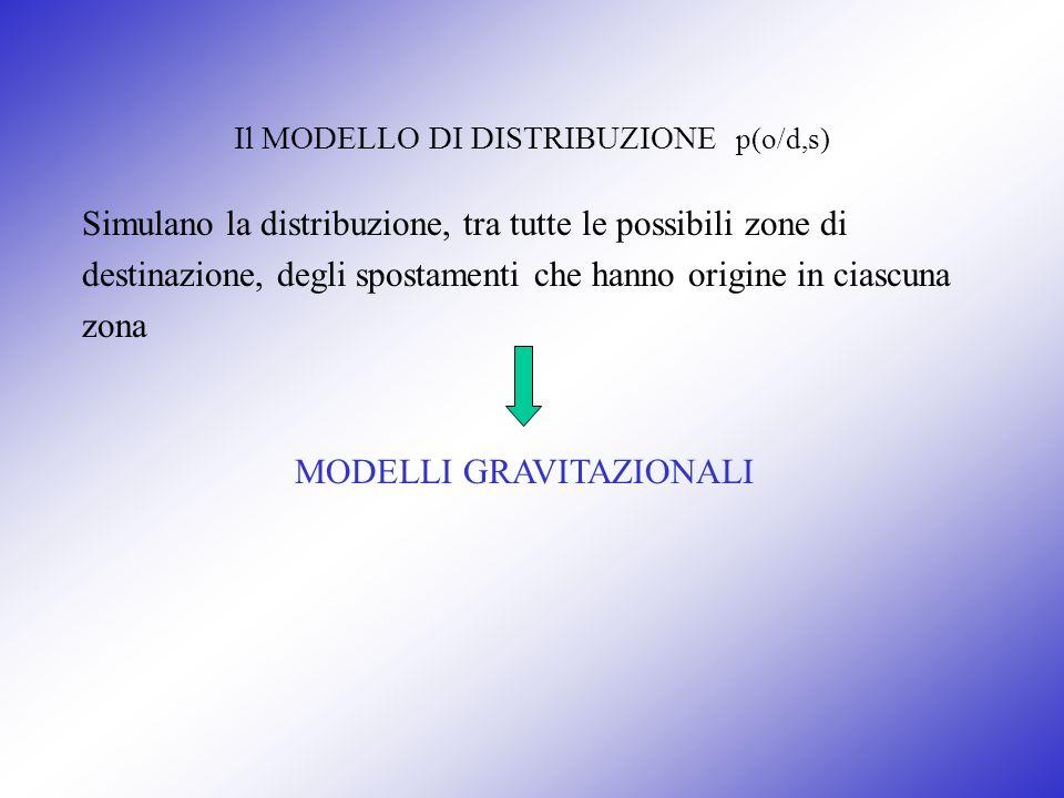 Il MODELLO DI DISTRIBUZIONE p(o/d,s)