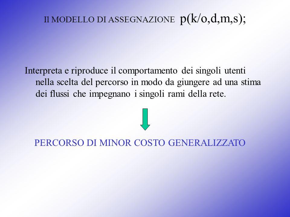 Il MODELLO DI ASSEGNAZIONE p(k/o,d,m,s);