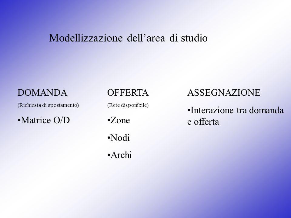 Modellizzazione dell'area di studio