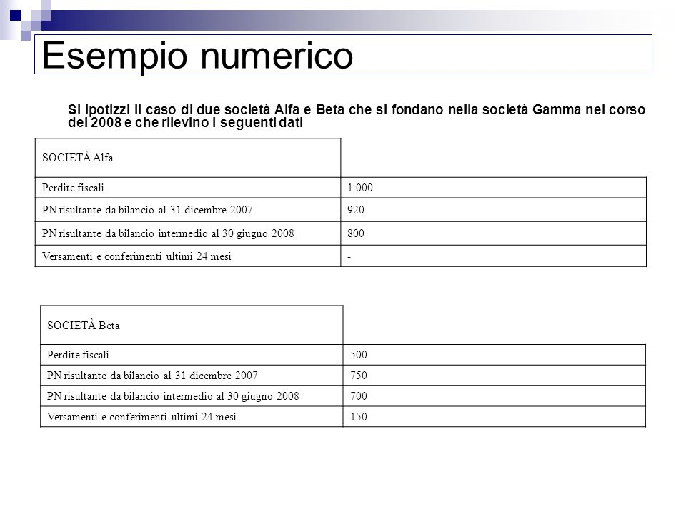 Esempio numerico Si ipotizzi il caso di due società Alfa e Beta che si fondano nella società Gamma nel corso del 2008 e che rilevino i seguenti dati.