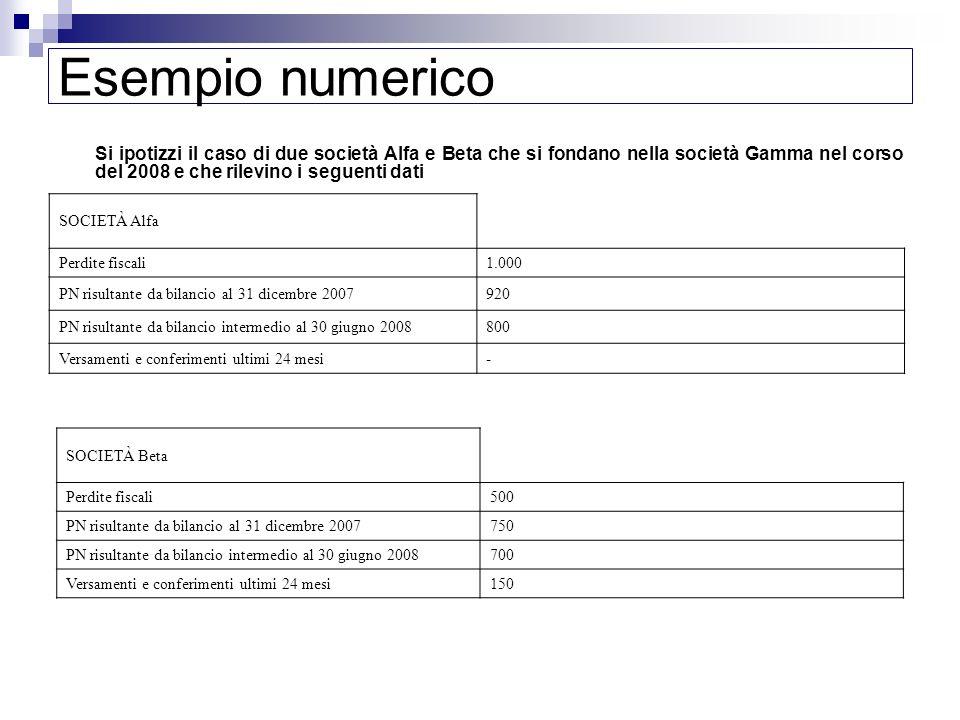 Esempio numericoSi ipotizzi il caso di due società Alfa e Beta che si fondano nella società Gamma nel corso del 2008 e che rilevino i seguenti dati.