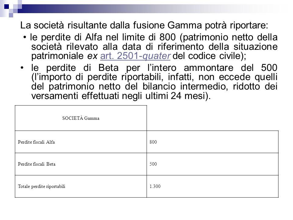 La società risultante dalla fusione Gamma potrà riportare:
