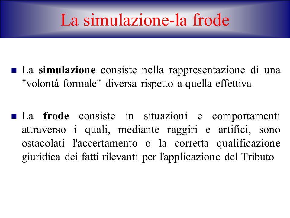 La simulazione-la frode