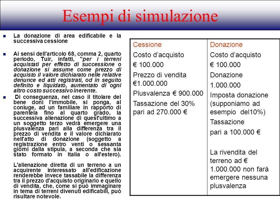 Esempi di simulazione Cessione Costo d'acquisto € 100.000