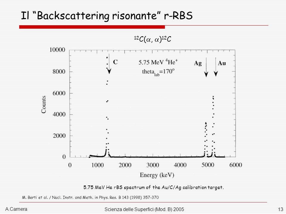 Il Backscattering risonante r-RBS