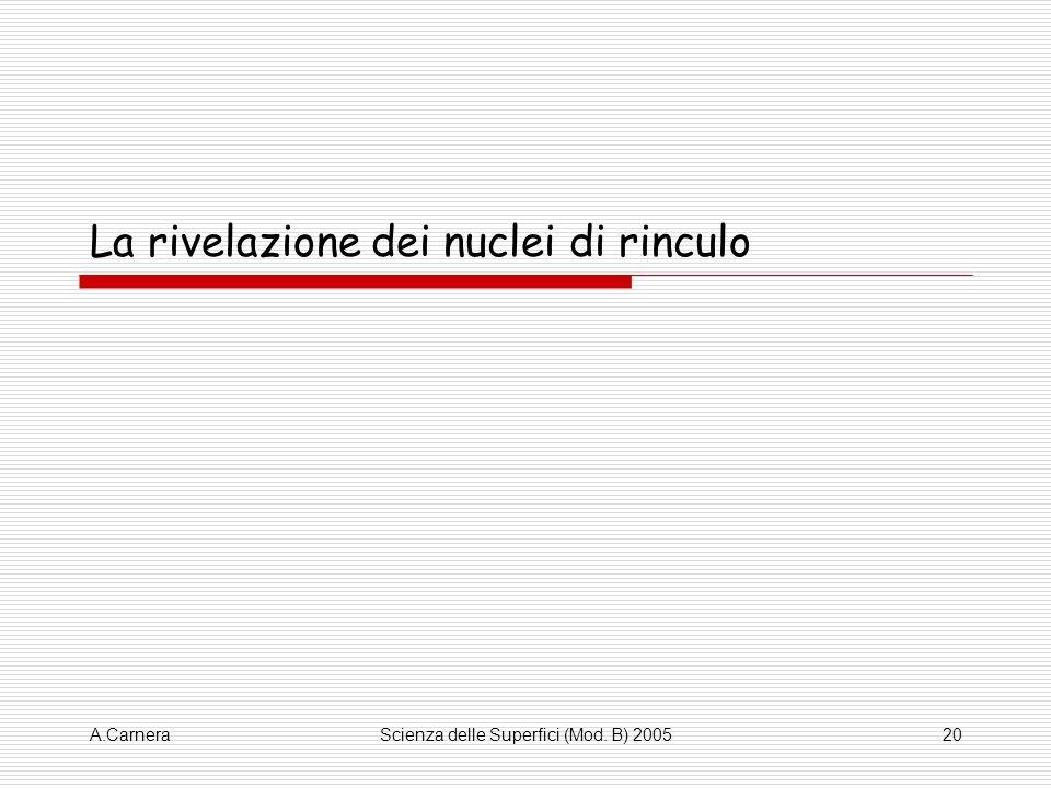 La rivelazione dei nuclei di rinculo