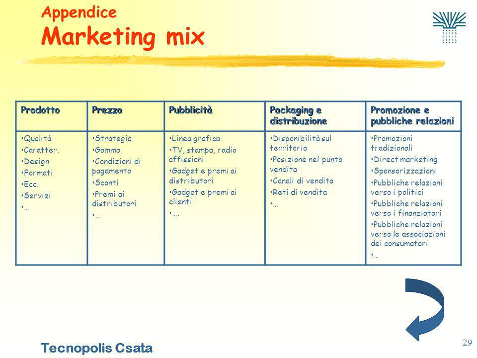 Marketing mix Appendice Prodotto Prezzo Pubblicità