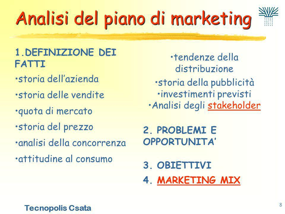 Analisi del piano di marketing