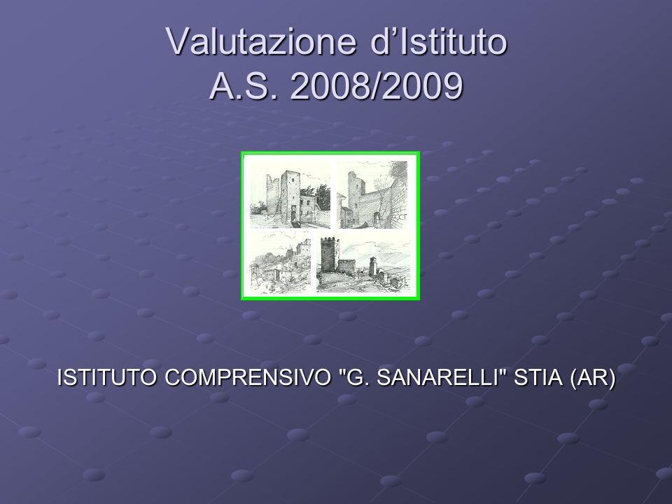 Valutazione d'Istituto A.S. 2008/2009