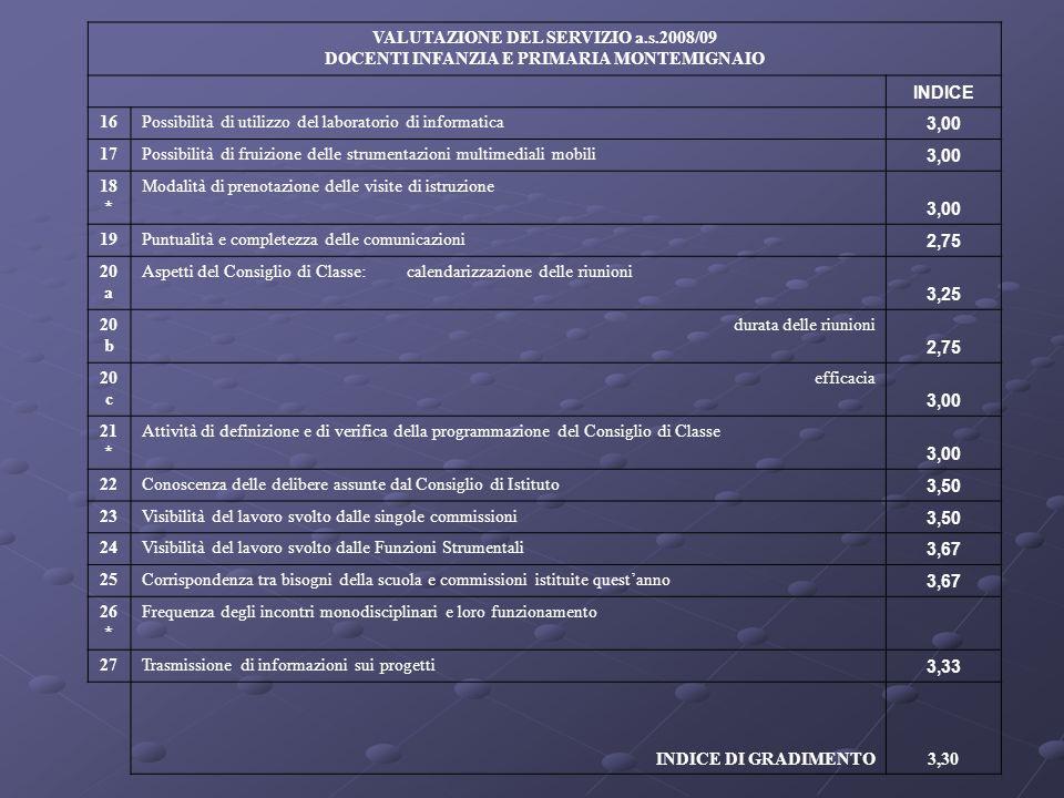 VALUTAZIONE DEL SERVIZIO a. s