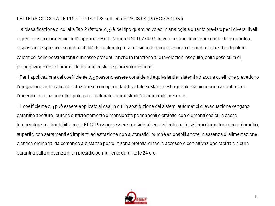 LETTERA CIRCOLARE PROT. P414/4123 sott. 55 del 28.03.08 (PRECISAZIONI)