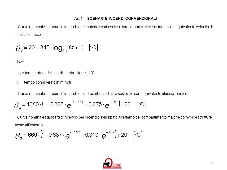 g = temperatura dei gas di combustione in °C