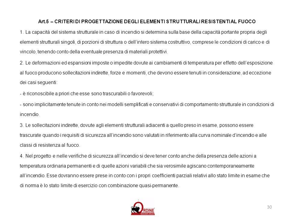 Art.5 – CRITERI DI PROGETTAZIONE DEGLI ELEMENTI STRUTTURALI RESISTENTI AL FUOCO 1.