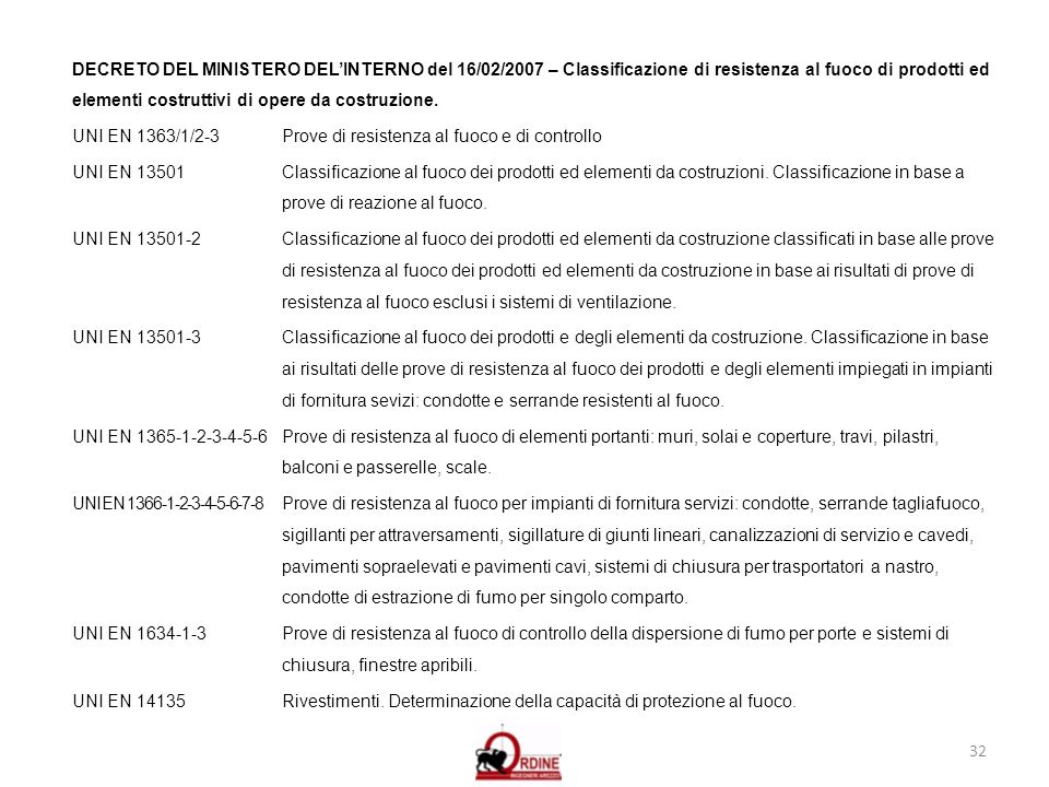 DECRETO DEL MINISTERO DEL'INTERNO del 16/02/2007 – Classificazione di resistenza al fuoco di prodotti ed elementi costruttivi di opere da costruzione.