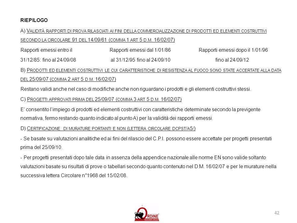 RIEPILOGO A) Validità rapporti di prova rilasciati ai fini della commercializzazione di prodotti ed elementi costruttivi secondo la circolare 91 del 14/09/61 (comma 1 art 5 d.m.