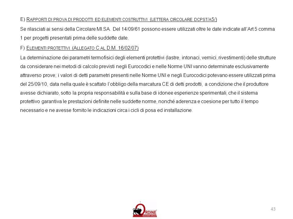 E) Rapporti di prova di prodotti ed elementi costruttivi (lettera circolare dcpst/a5/) Se rilasciati ai sensi della Circolare MI.SA.