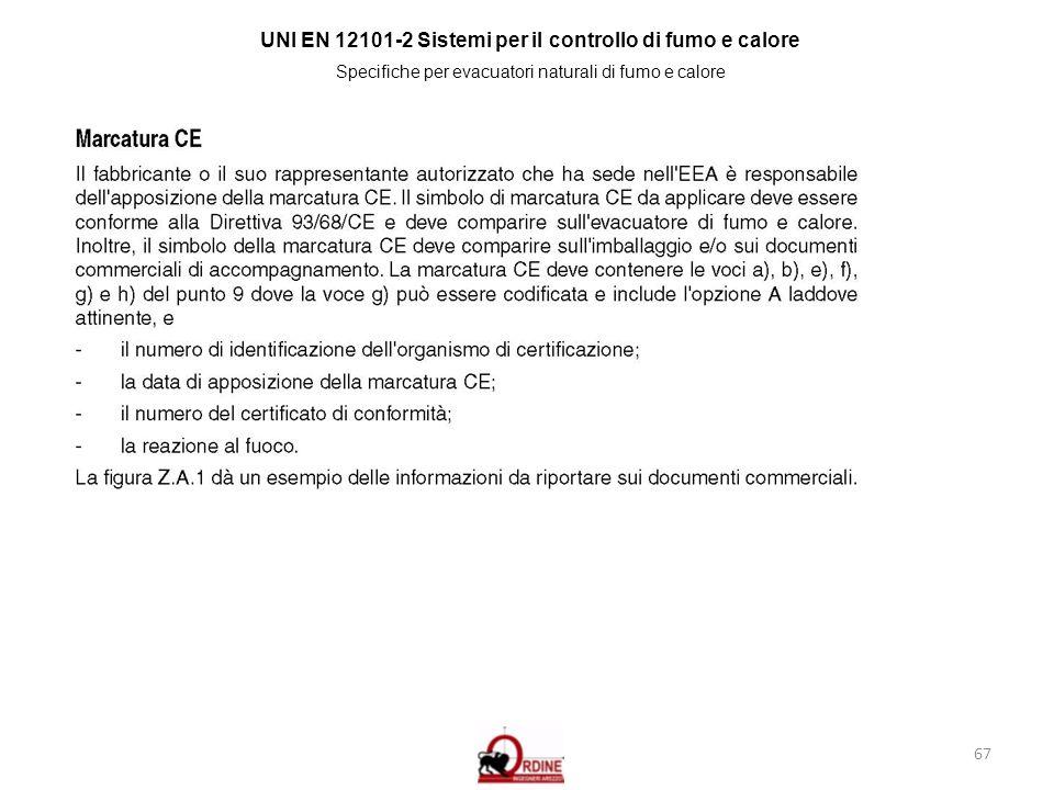 UNI EN 12101-2 Sistemi per il controllo di fumo e calore