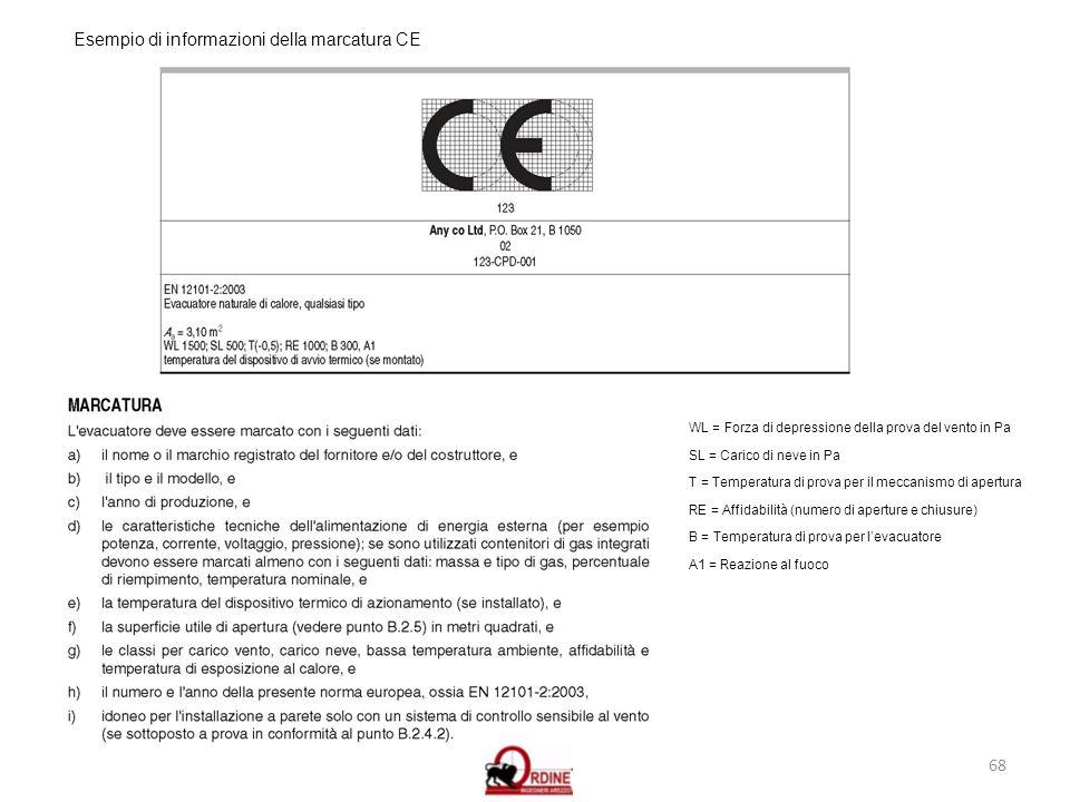 Esempio di informazioni della marcatura CE