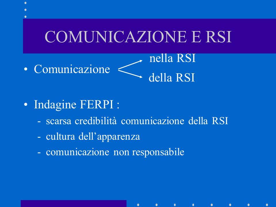 COMUNICAZIONE E RSI nella RSI Comunicazione della RSI Indagine FERPI :