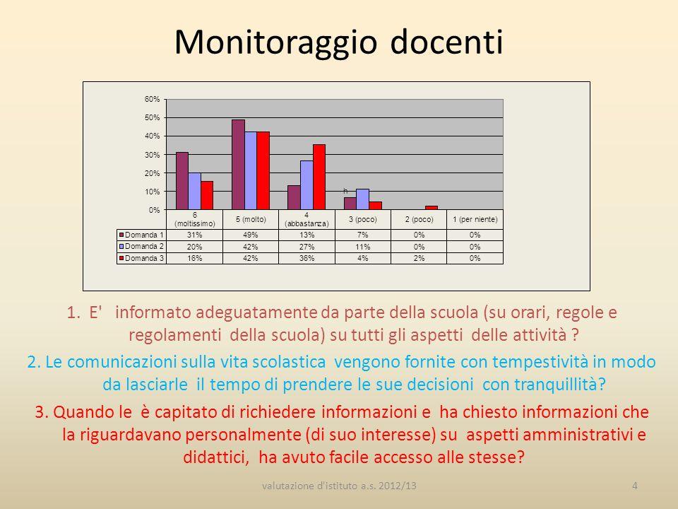 valutazione d istituto a.s. 2012/13