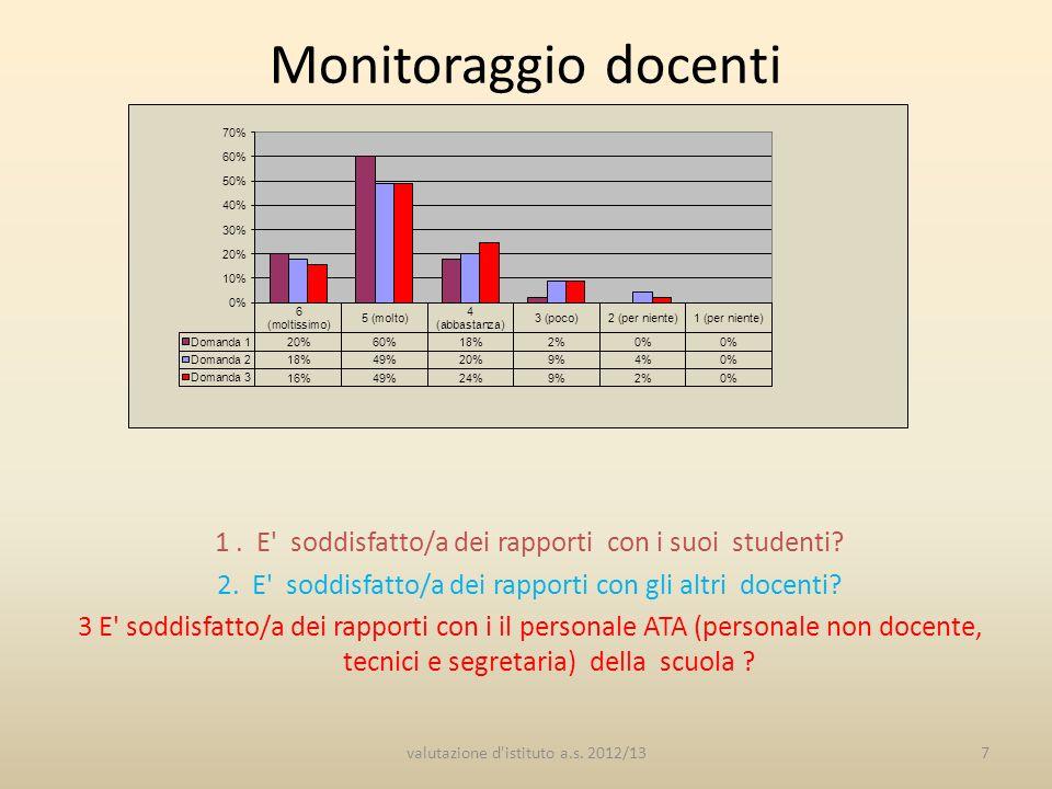Monitoraggio docenti 1 . E soddisfatto/a dei rapporti con i suoi studenti 2. E soddisfatto/a dei rapporti con gli altri docenti