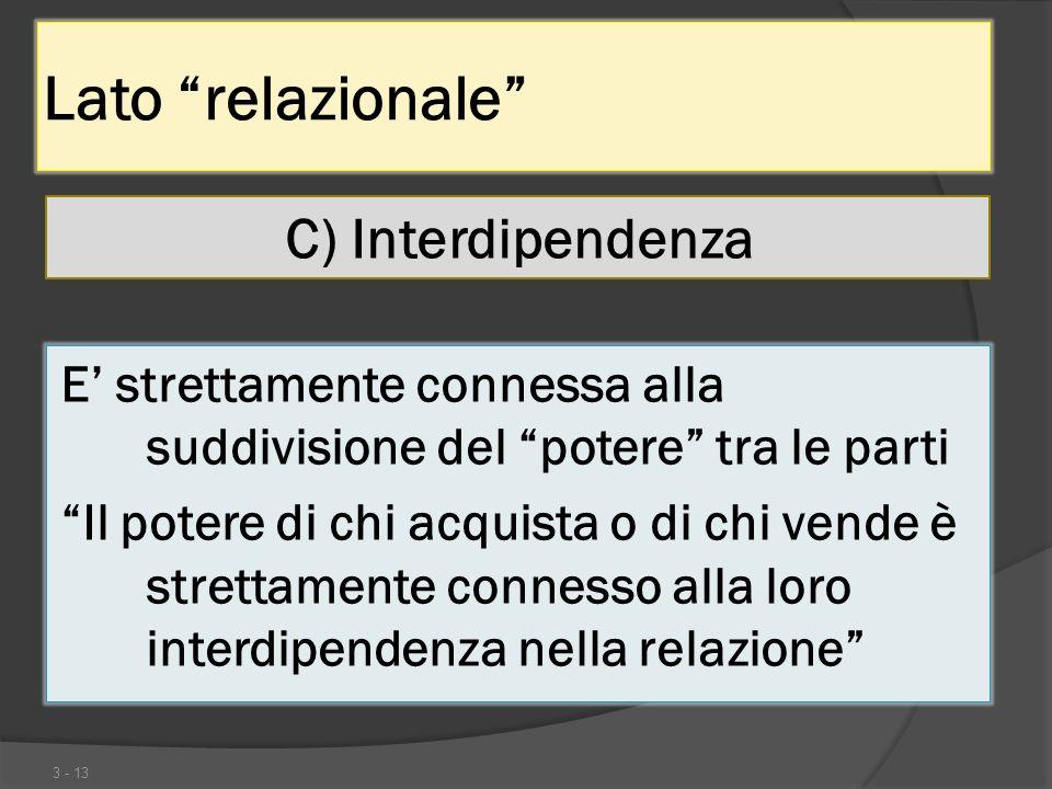 Lato relazionale C) Interdipendenza